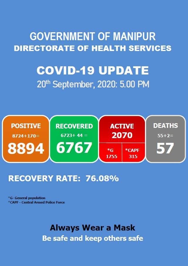 Manipur COVID death